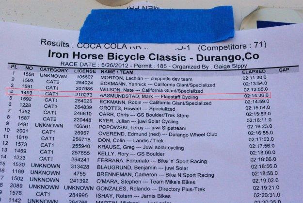 Ironhorse results 2012