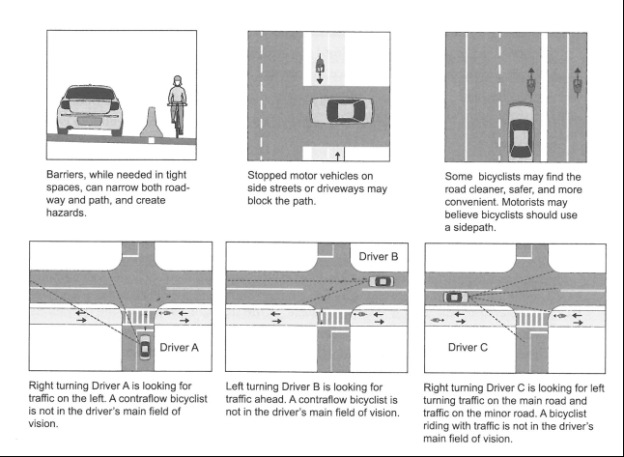 Sidepath conflict diagram AASHTO