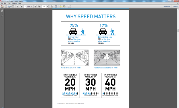 Why Speed Matters