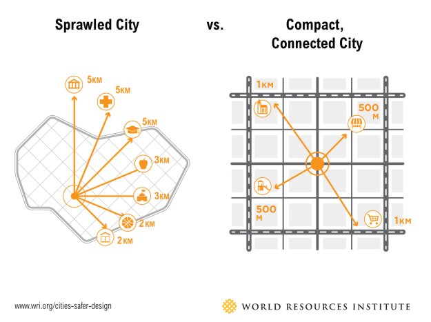 city_sprawl